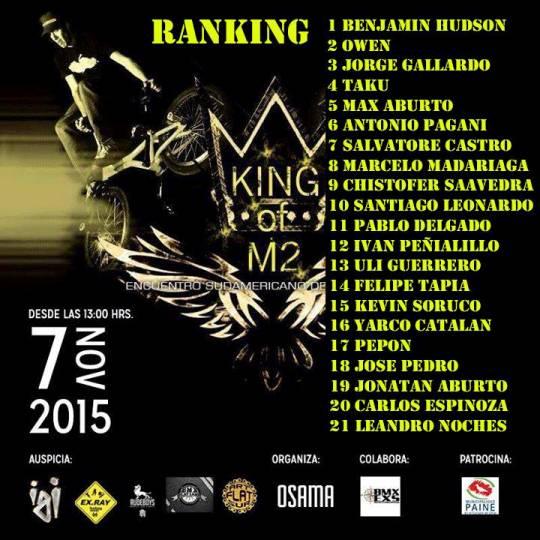 RESULTADOS KING OF M2 2015